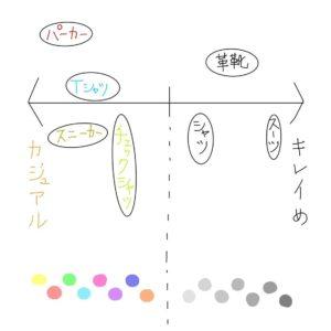 alt=色の役目