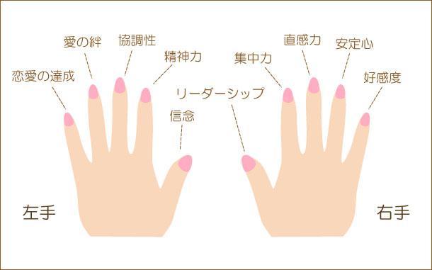 alt=指輪 意味
