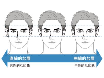 alt=眉毛 男 印象